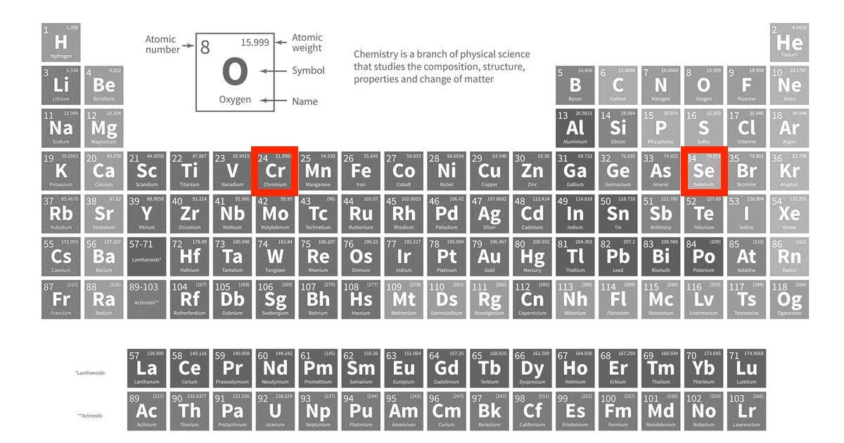 Chromium & Selenium